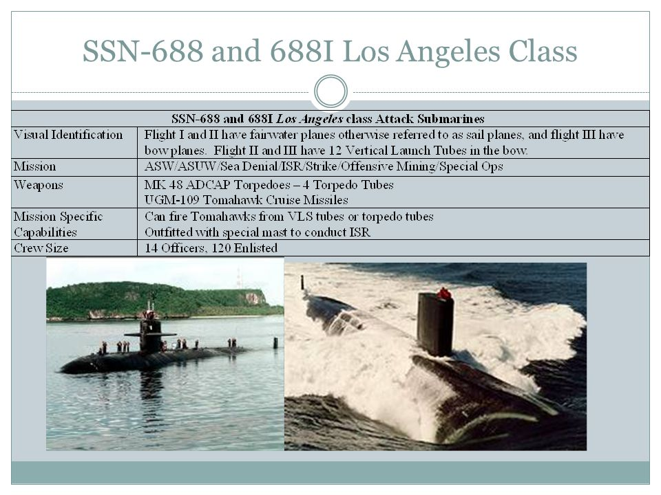 SSN-688 and 688I Los Angeles Class