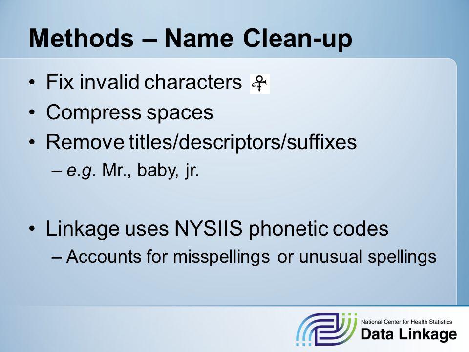Methods – Name Clean-up Fix invalid characters Compress spaces Remove titles/descriptors/suffixes –e.g.