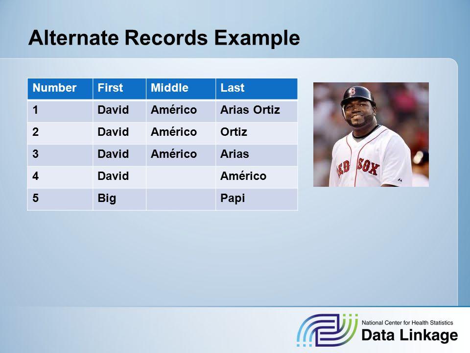 Alternate Records Example NumberFirstMiddleLast 1DavidAméricoArias Ortiz 2DavidAméricoOrtiz 3DavidAméricoArias 4DavidAmérico 5BigPapi