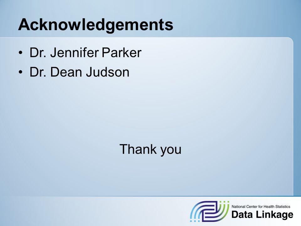 Acknowledgements Dr. Jennifer Parker Dr. Dean Judson Thank you