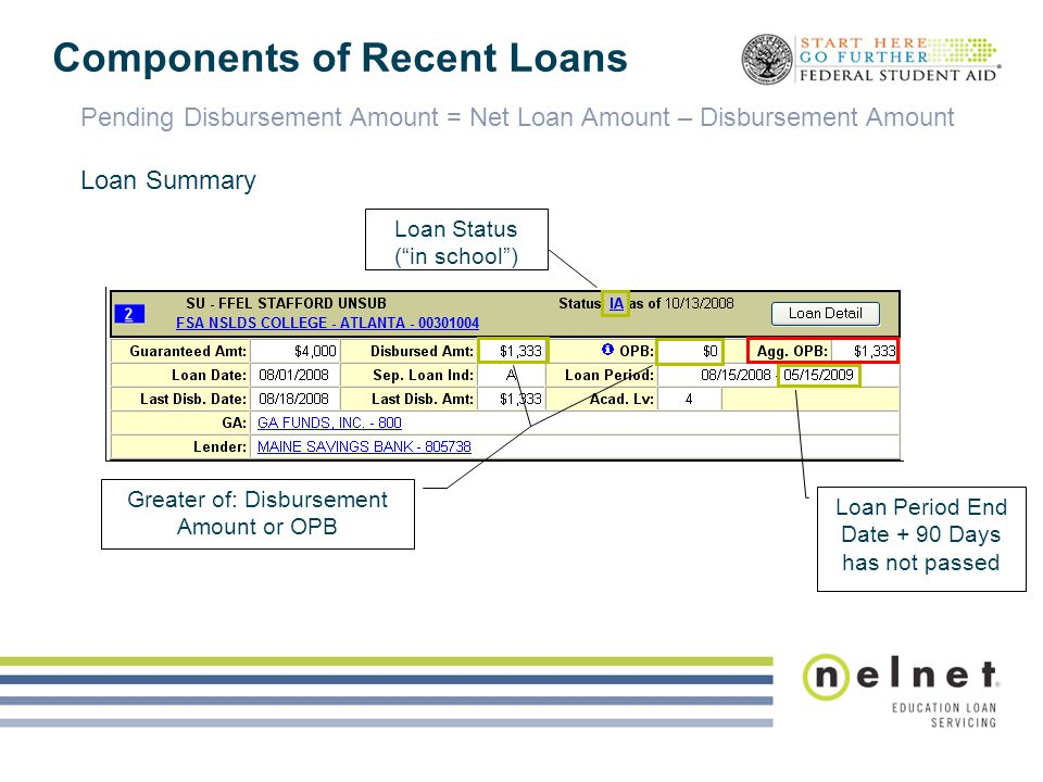 Components of Recent Loans Pending Disbursement Amount = Net Loan Amount – Disbursement Amount Loan Summary Loan Status ( in school ) Loan Period End Date + 90 Days has not passed Greater of: Disbursement Amount or OPB