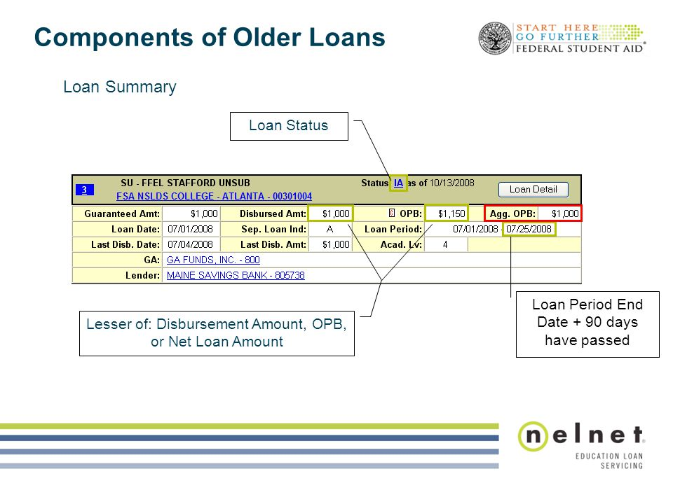 Components of Older Loans Loan Status Loan Period End Date + 90 days have passed Lesser of: Disbursement Amount, OPB, or Net Loan Amount Loan Summary
