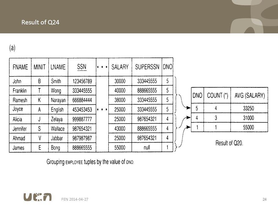 FEN 2014-04-2724 Result of Q24