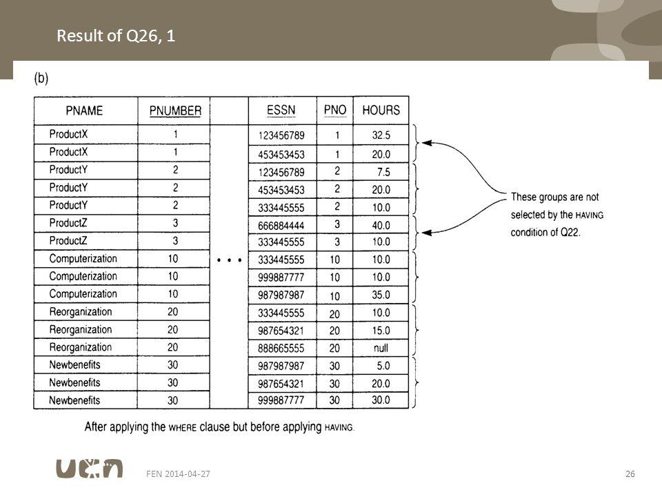 FEN 2014-04-2726 Result of Q26, 1