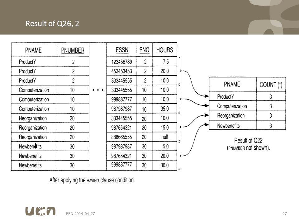 FEN 2014-04-2727 Result of Q26, 2