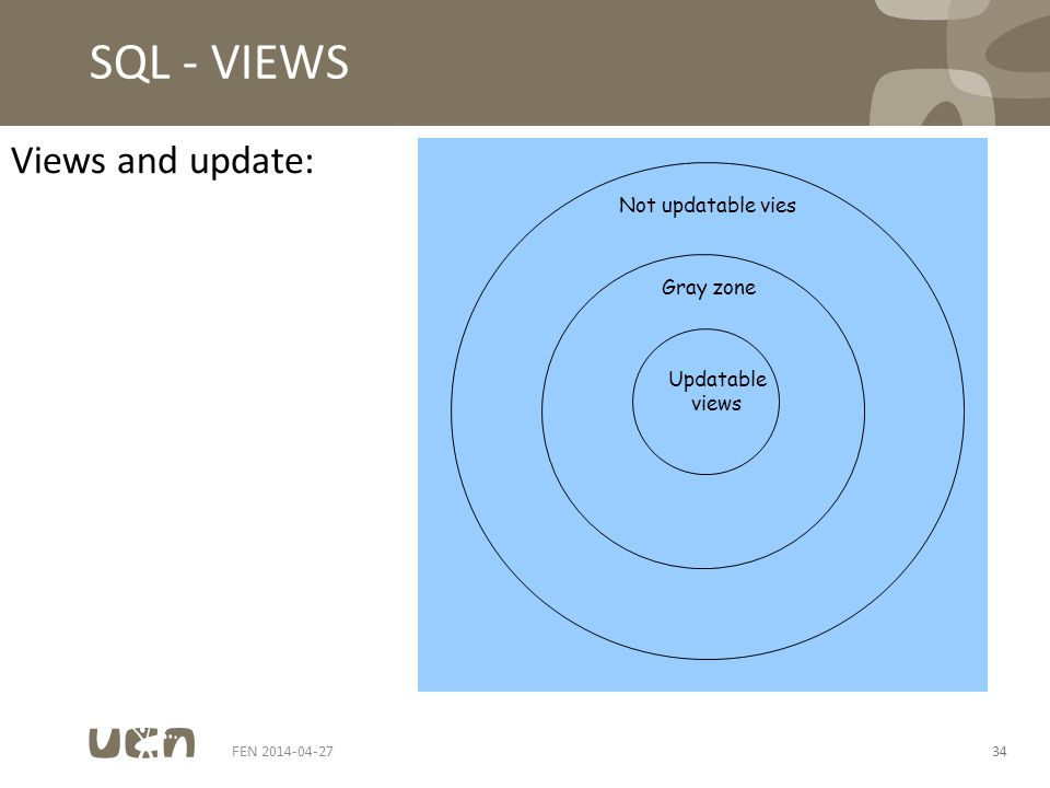 FEN 2014-04-2734 SQL - VIEWS Views and update: Updatable views Gray zone Not updatable vies