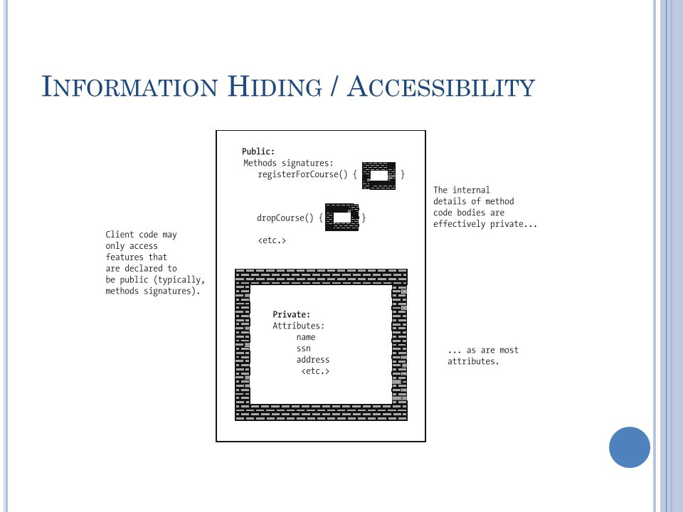 I NFORMATION H IDING / A CCESSIBILITY