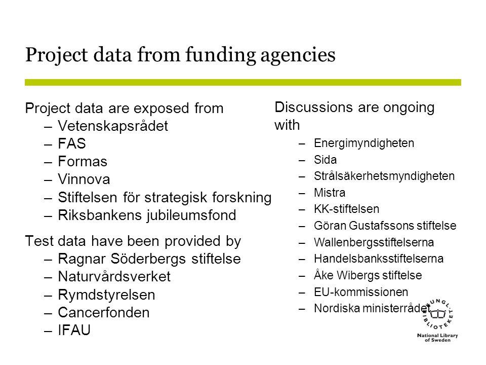 Project data from funding agencies Project data are exposed from –Vetenskapsrådet –FAS –Formas –Vinnova –Stiftelsen för strategisk forskning –Riksbank