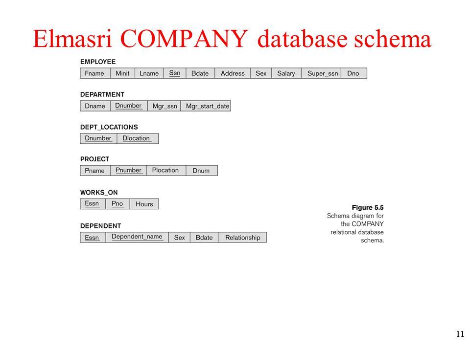 11 Elmasri COMPANY database schema