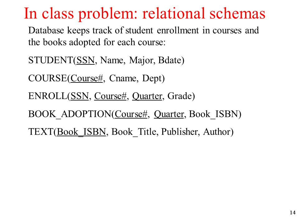 14 In class problem: relational schemas Database keeps track of student enrollment in courses and the books adopted for each course: STUDENT(SSN, Name