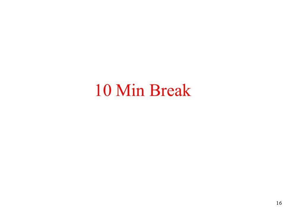 10 Min Break 16