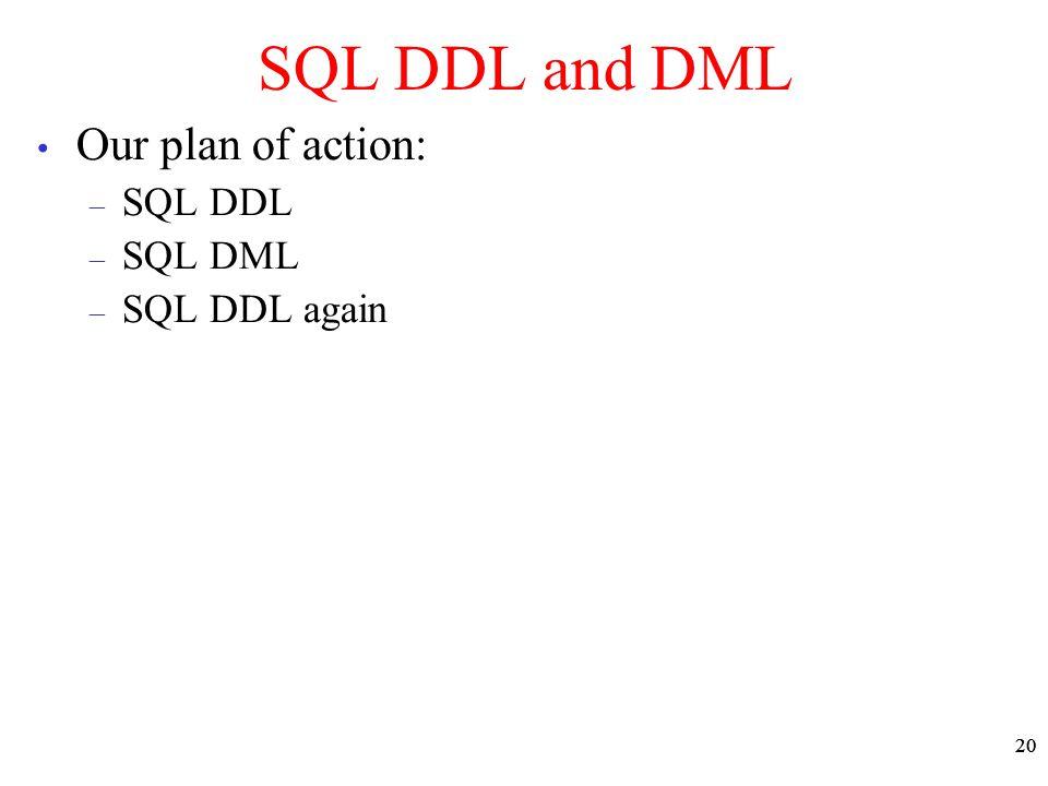 20 SQL DDL and DML Our plan of action: – SQL DDL – SQL DML – SQL DDL again