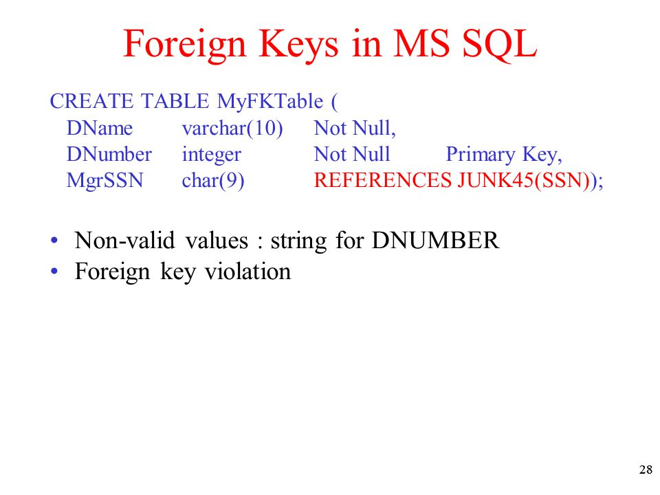 28 Foreign Keys in MS SQL CREATE TABLE MyFKTable ( DName varchar(10) Not Null, DNumber integer Not NullPrimary Key, MgrSSN char(9) REFERENCES JUNK45(SSN)); Non-valid values : string for DNUMBER Foreign key violation