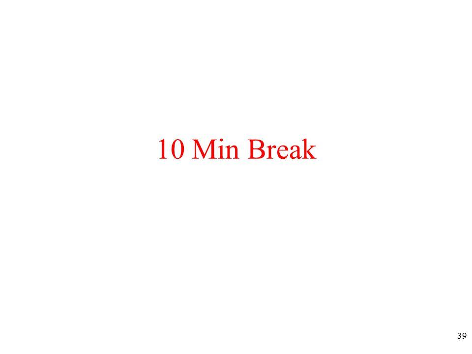 10 Min Break 39
