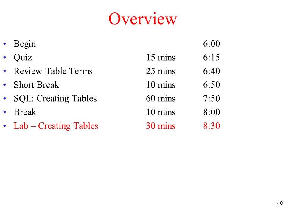 Overview Begin 6:00 Quiz15 mins6:15 Review Table Terms25 mins6:40 Short Break10 mins6:50 SQL: Creating Tables60 mins7:50 Break10 mins8:00 Lab – Creating Tables30 mins8:30 40