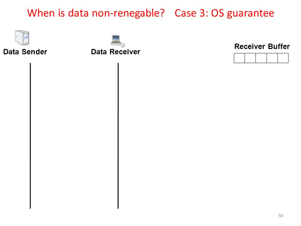 When is data non-renegable? Case 3: OS guarantee Data Sender Receiver Buffer Data Receiver 50