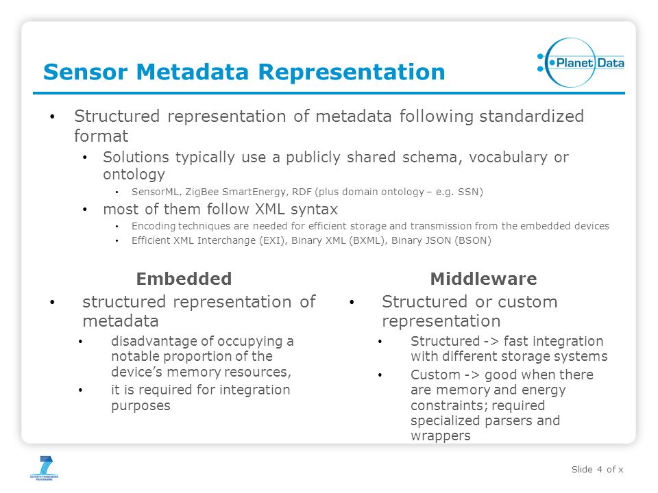 Slide 4 of x Sensor Metadata Representation Structured representation of metadata following standardized format Solutions typically use a publicly shared schema, vocabulary or ontology SensorML, ZigBee SmartEnergy, RDF (plus domain ontology – e.g.