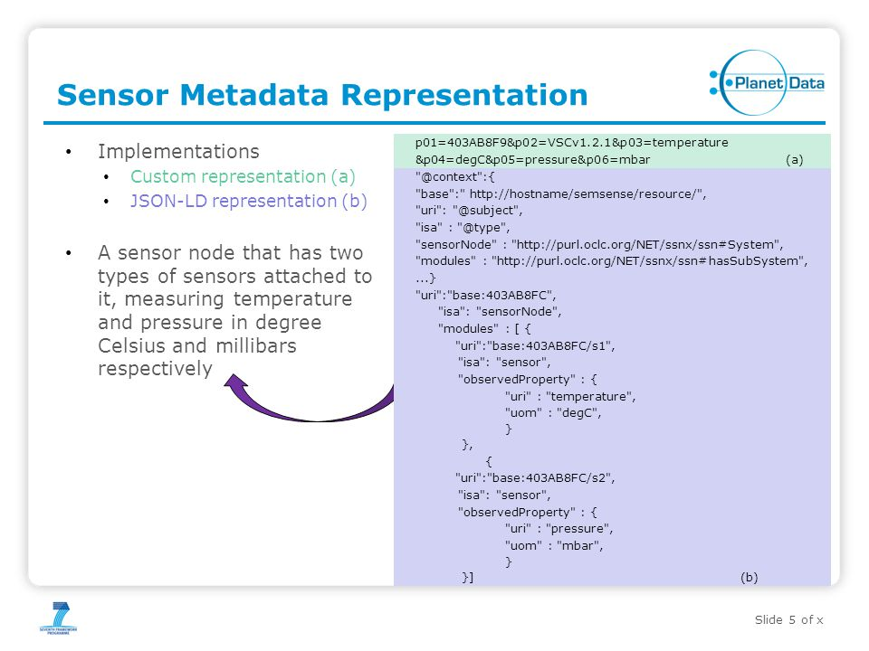 Slide 5 of x Sensor Metadata Representation Implementations Custom representation (a) JSON-LD representation (b) A sensor node that has two types of sensors attached to it, measuring temperature and pressure in degree Celsius and millibars respectively p01=403AB8F9&p02=VSCv1.2.1&p03=temperature &p04=degC&p05=pressure&p06=mbar (a) @context :{ base : http://hostname/semsense/resource/ , uri : @subject , isa : @type , sensorNode : http://purl.oclc.org/NET/ssnx/ssn#System , modules : http://purl.oclc.org/NET/ssnx/ssn#hasSubSystem ,...} uri : base:403AB8FC , isa : sensorNode , modules : [ { uri : base:403AB8FC/s1 , isa : sensor , observedProperty : { uri : temperature , uom : degC , } }, { uri : base:403AB8FC/s2 , isa : sensor , observedProperty : { uri : pressure , uom : mbar , } }] (b)