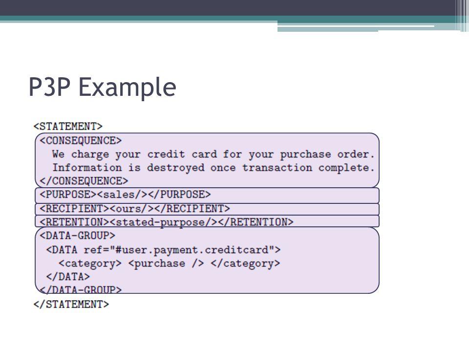 P3P Example