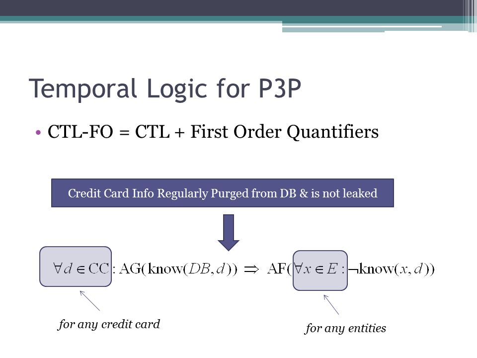 Temporal Logic for P3P CTL-FO = CTL + First Order Quantifiers Credit Card Info Regularly Purged from DB & is not leaked for any credit cardfor any entities