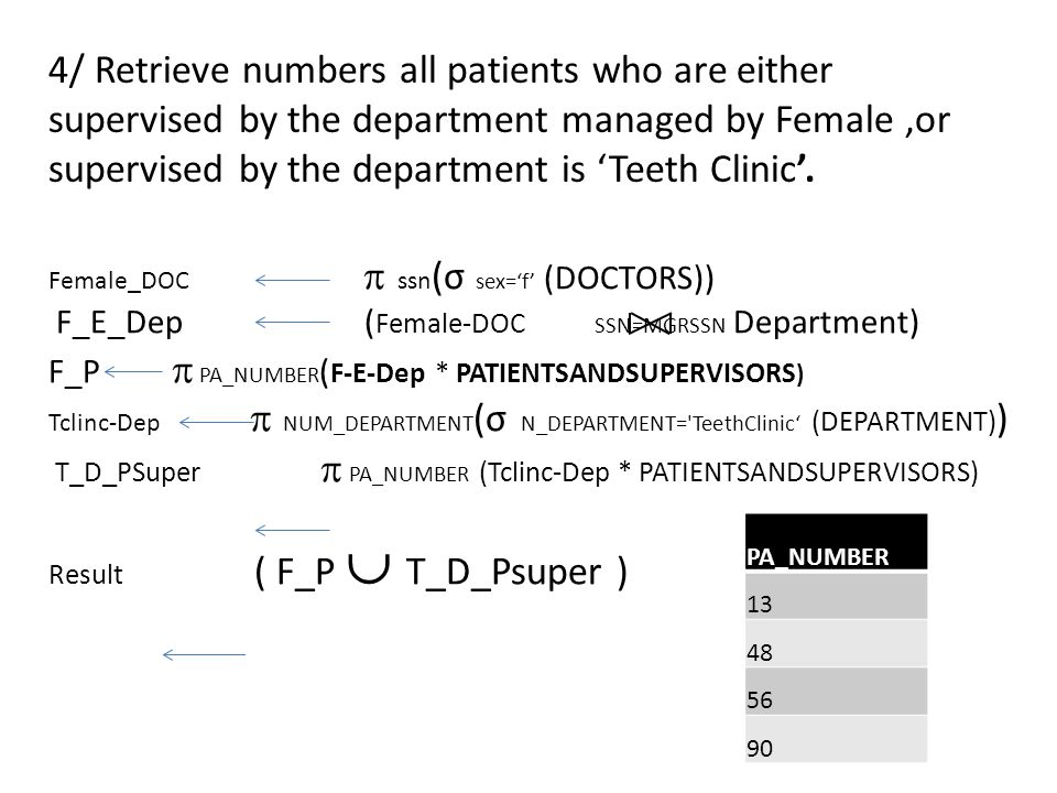 4/ Retrieve numbers all patients who are either supervised by the department managed by Female,or supervised by the department is 'Teeth Clinic'.