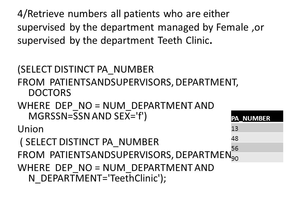4/Retrieve numbers all patients who are either supervised by the department managed by Female,or supervised by the department Teeth Clinic. (SELECT DI