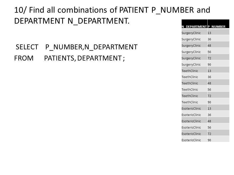 10/ Find all combinations of PATIENT P_NUMBER and DEPARTMENT N_DEPARTMENT. SELECT P_NUMBER,N_DEPARTMENT FROM PATIENTS, DEPARTMENT ; P_NUMBERN_DEPARTME