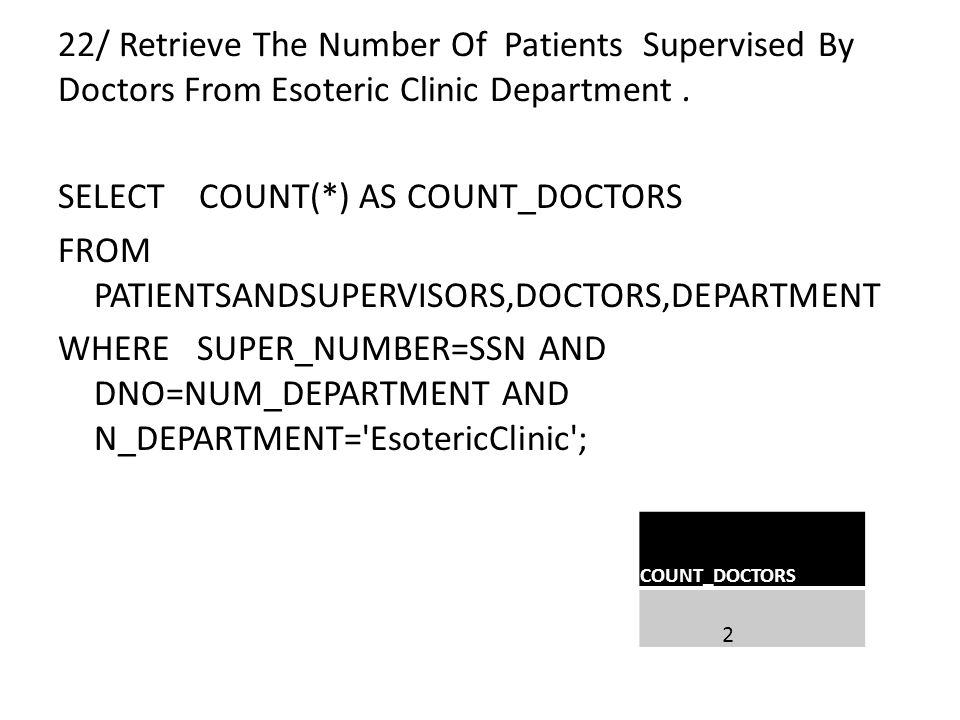 22/ Retrieve The Number Of Patients Supervised By Doctors From Esoteric Clinic Department.