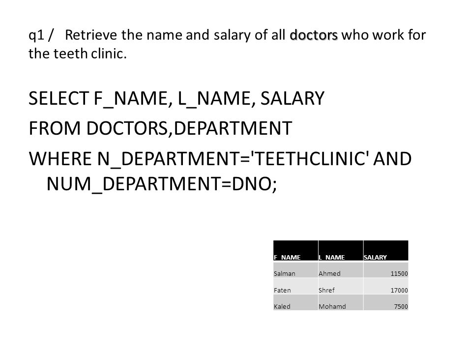 doctors q1 / Retrieve the name and salary of all doctors who work for the teeth clinic.