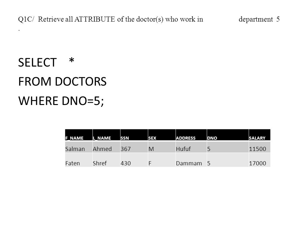 Q1C/ Retrieve all ATTRIBUTE of the doctor(s) who work in department 5.