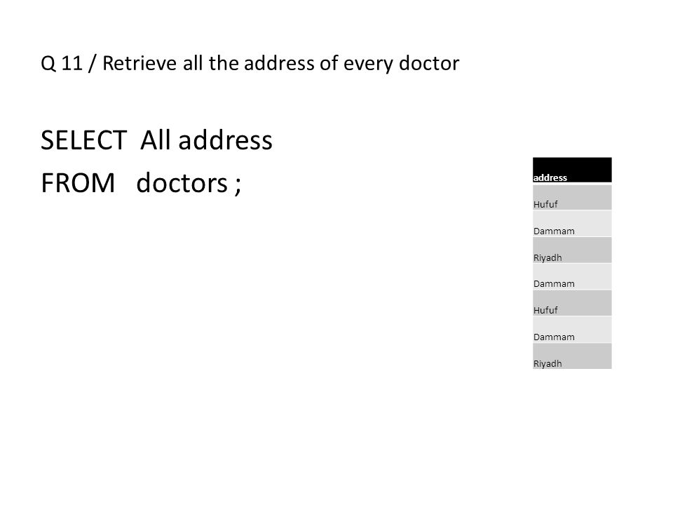 Q 11 / Retrieve all the address of every doctor SELECT All address FROM doctors ; address Hufuf Dammam Riyadh Dammam Hufuf Dammam Riyadh