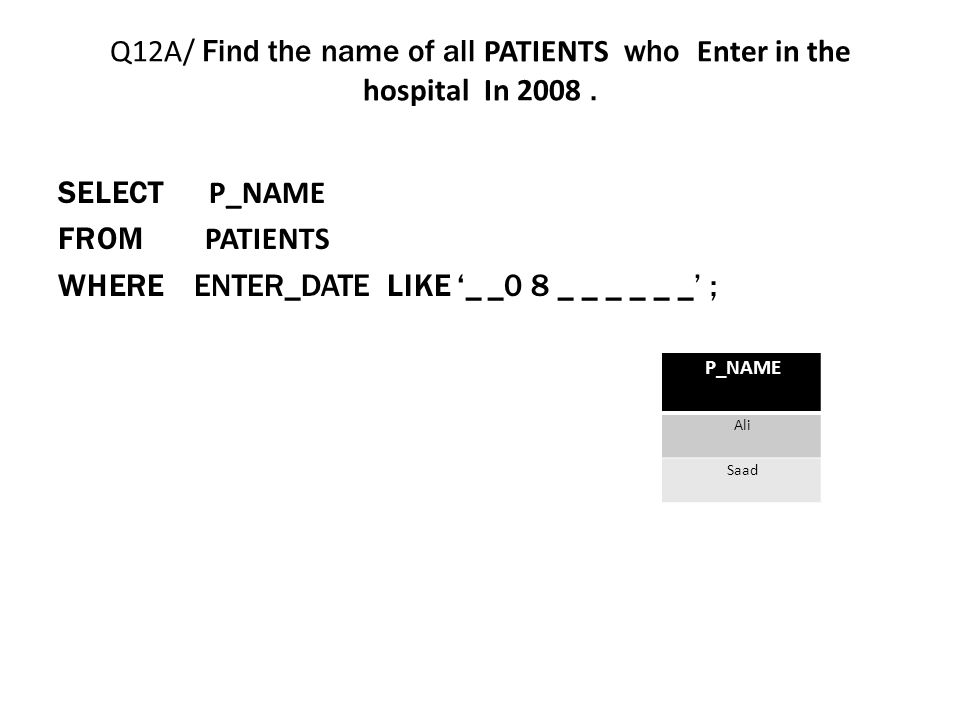 Q12A/ Find the name of all PATIENTS who Enter in the hospital In 2008. SELECT P_NAME FROM PATIENTS WHERE ENTER_DATE LIKE '_ _0 8 _ _ _ _ _ _' ; P_NAME