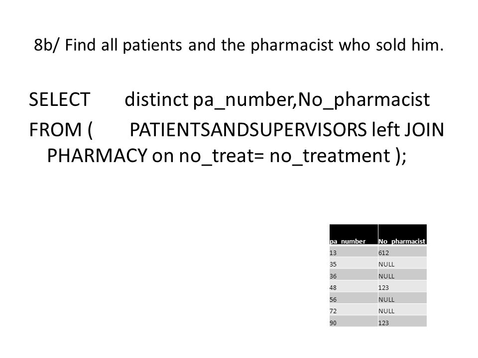 8b/ Find all patients and the pharmacist who sold him. SELECT distinct pa_number,No_pharmacist FROM ( PATIENTSANDSUPERVISORS left JOIN PHARMACY on no_