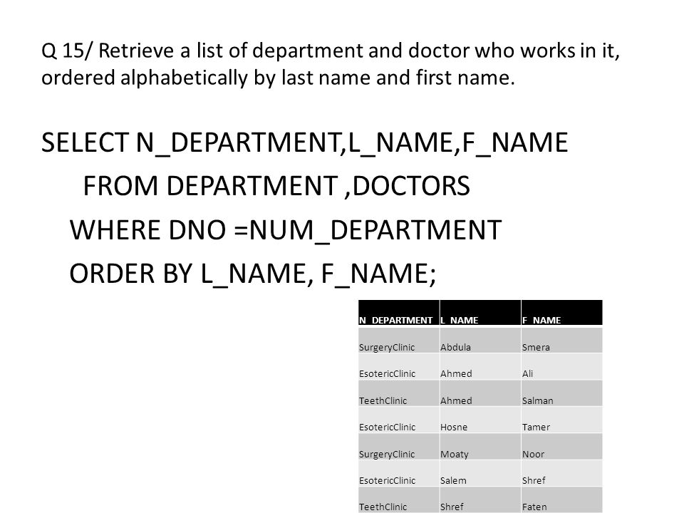 Q 15/ Retrieve a list of department and doctor who works in it, ordered alphabetically by last name and first name.