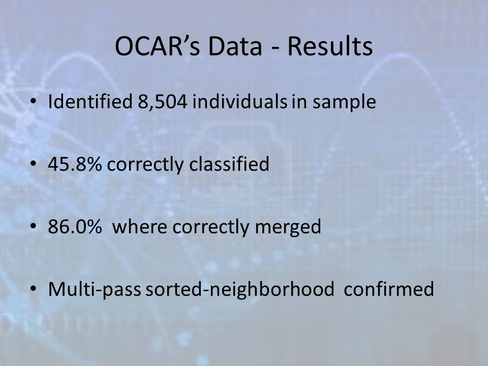 OCAR's Data - Results Identified 8,504 individuals in sample 45.8% correctly classified 86.0% where correctly merged Multi-pass sorted-neighborhood co