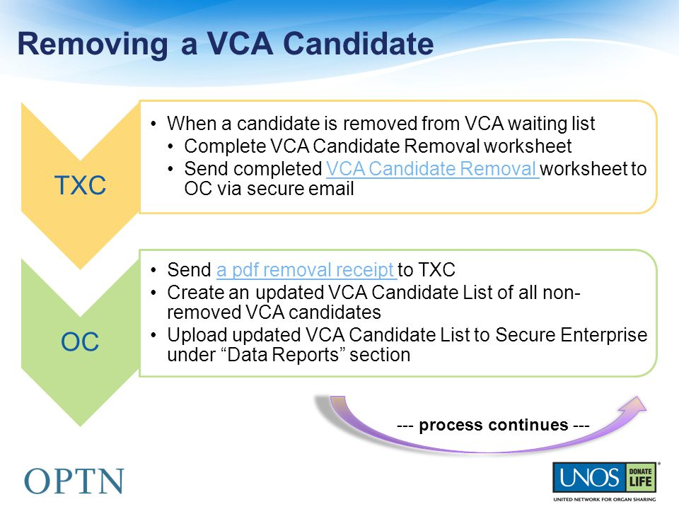Removing a VCA Candidate --- process continues ---