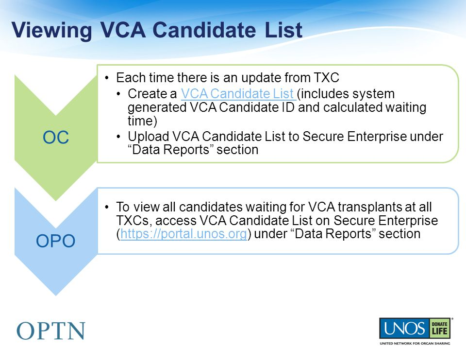 Viewing VCA Candidate List