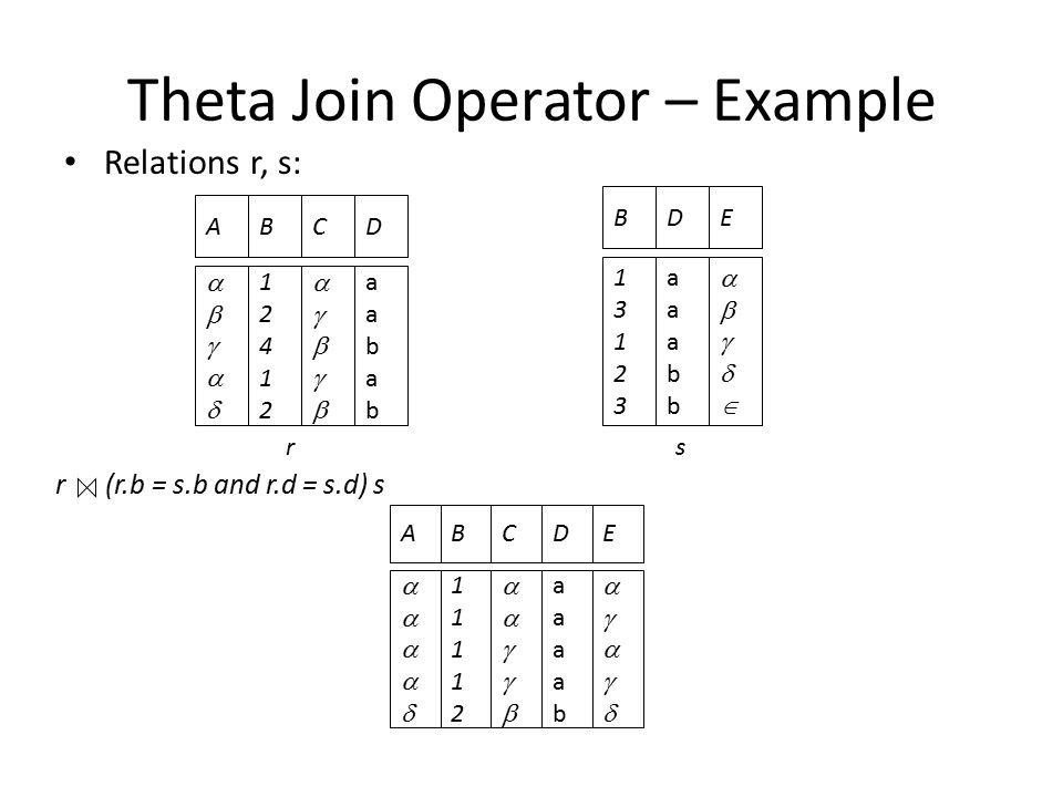 Theta Join Operator – Example Relations r, s: AB  1241212412 CD  aababaabab B 1312313123 D aaabbaaabb E  r AB 