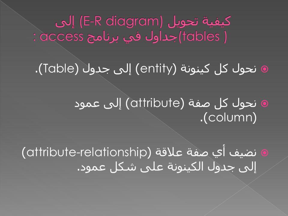  نحول كل كينونة (entity) إلى جدول (Table).  نحول كل صفة (attribute) إلى عمود (column).