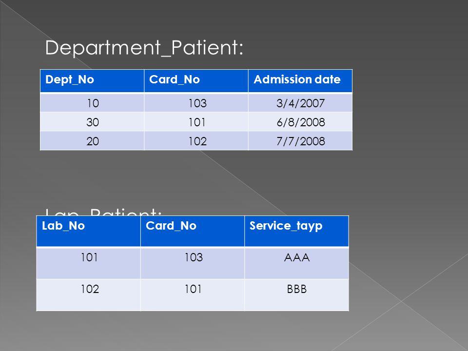 Department_Patient: Lap_Patient: Admission dateCard_NoDept_No 3/4/200710310 6/8/200810130 7/7/200810220 Service_taypCard_NoLab_No AAA103101 BBB101102