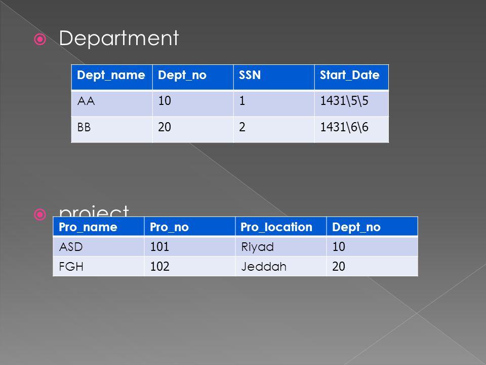  Department  project Start_DateSSNDept_noDept_name 5\5\1431110AA 6\6\1431220BB Dept_noPro_locationPro_noPro_name 10Riyad101ASD 20Jeddah102FGH