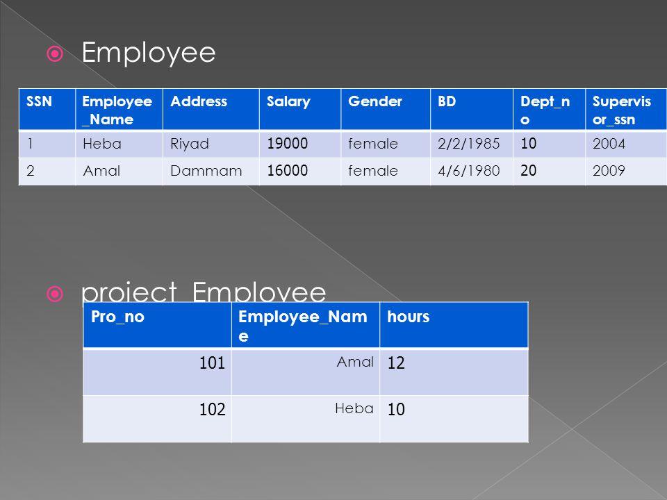  Employee  project_Employee Supervis or_ssn Dept_n o BDGenderSalaryAddressEmployee _Name SSN 2004102/2/1985female19000RiyadHeba1 2009204/6/1980female16000DammamAmal2 hoursEmployee_Nam e Pro_no 12 Amal 101 10 Heba 102