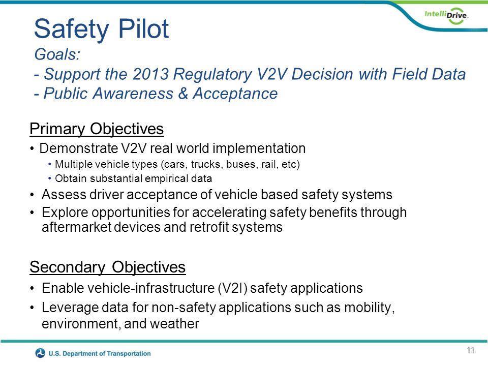 11 Safety Pilot Goals: - Support the 2013 Regulatory V2V Decision with Field Data - Public Awareness & Acceptance Primary Objectives Demonstrate V2V r