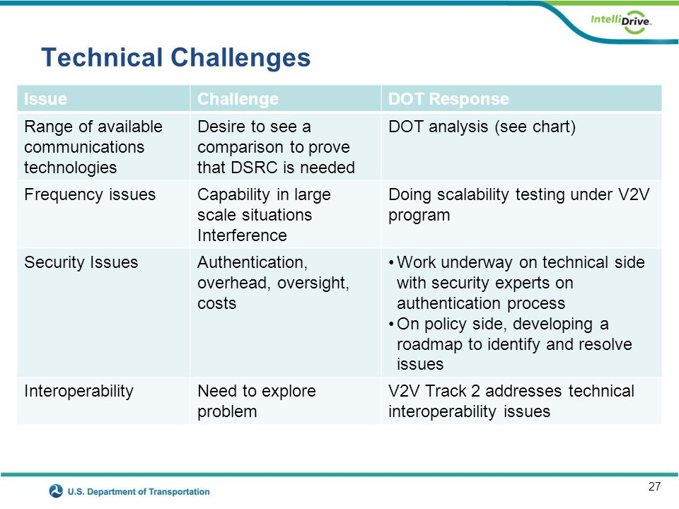 27 Technical Challenges IssueChallengeDOT Response Range of available communications technologies Desire to see a comparison to prove that DSRC is nee