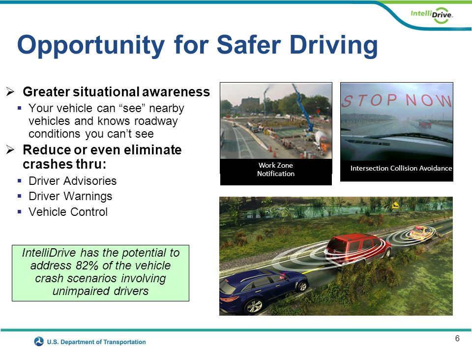"""6 Intersection Collision Avoidance Opportunity for Safer Driving  Greater situational awareness  Your vehicle can """"see"""" nearby vehicles and knows ro"""