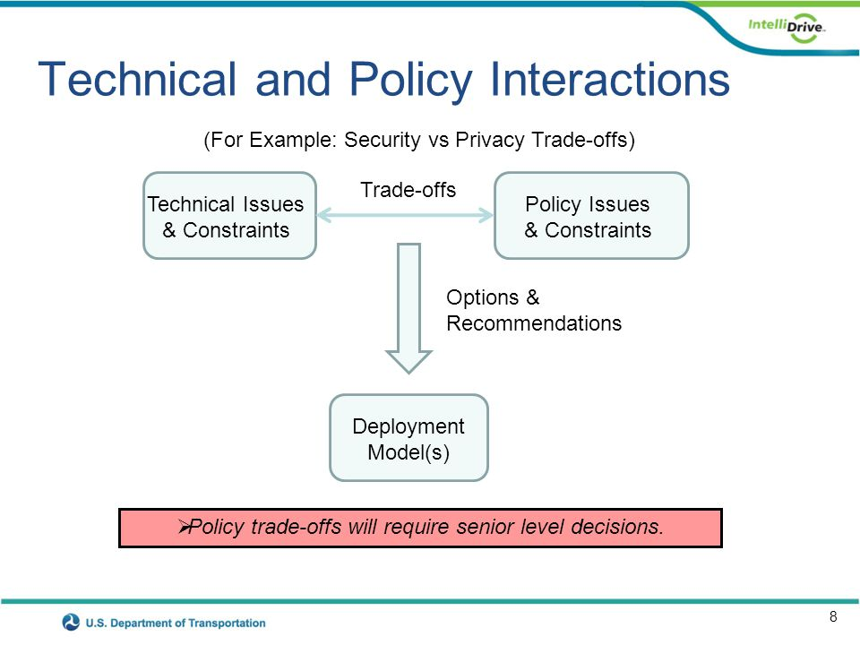8 Technical and Policy Interactions Technical Issues & Constraints Policy Issues & Constraints Trade-offs Options & Recommendations Deployment Model(s