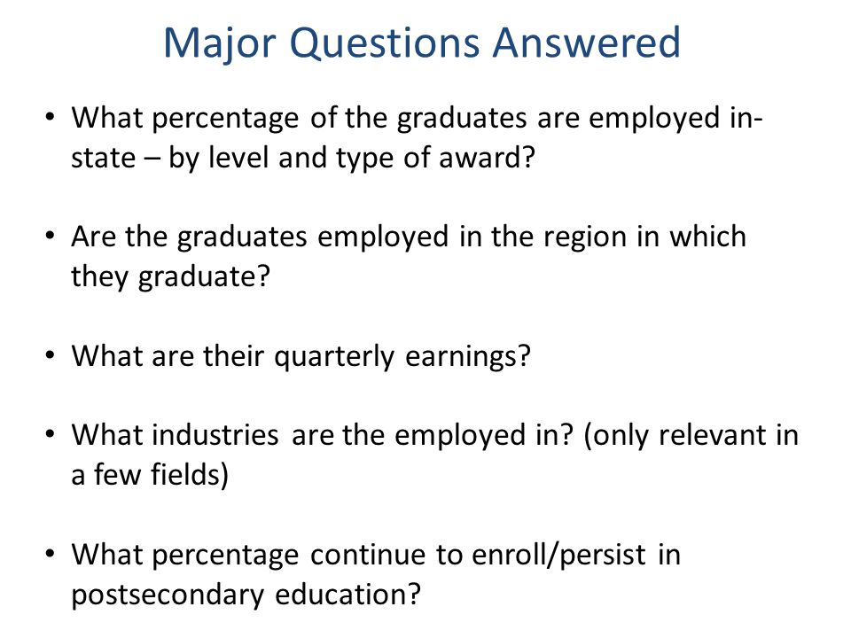 What percentage of the graduates are employed in-state – by level and type of award.