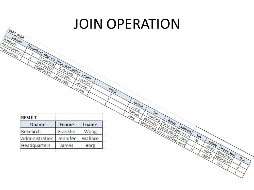 JOIN OPERATION