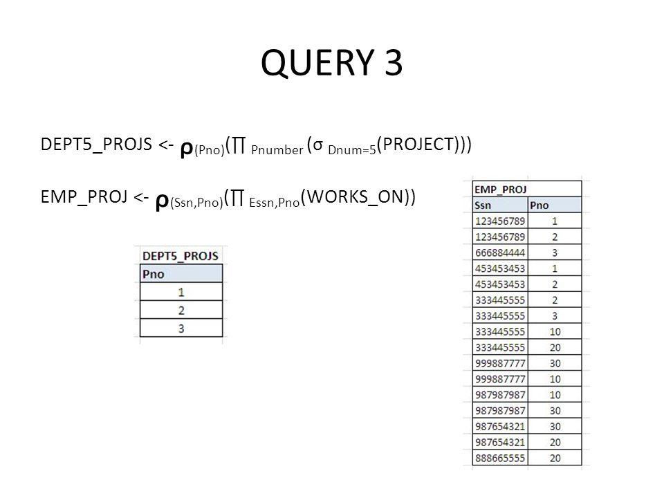 QUERY 3 DEPT5_PROJS <- ᵨ (Pno) (∏ Pnumber (σ Dnum=5 (PROJECT))) EMP_PROJ <- ᵨ (Ssn,Pno) (∏ Essn,Pno (WORKS_ON))