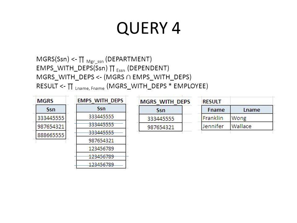 QUERY 4